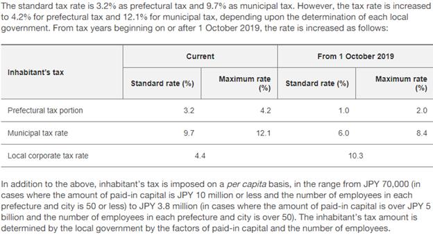 corporate-tax-materipajak